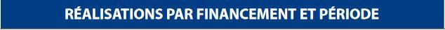 Realisation par financement - Gouvernance.JPG